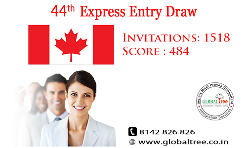 44th Express Entry Draw