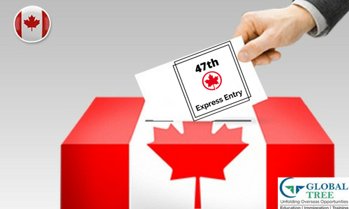 47th Express Entry Draw