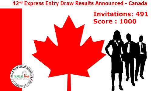42nd Canada Express Entry Draw - 1000 Invitations Issued