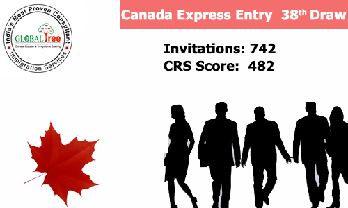 Canada Express Entry 38th Draw - 747 Invitations and 482 CRS Score in 2016